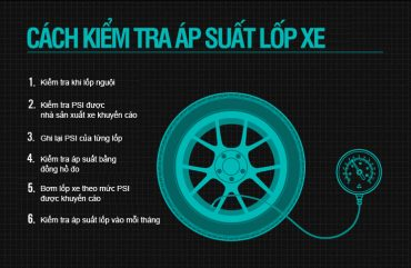 how-to-check-tyre-pressure-vn2